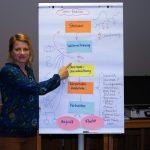 VHS-Kurs: Stressbewältigungs- und Resilienztraining mit Nina Reidel